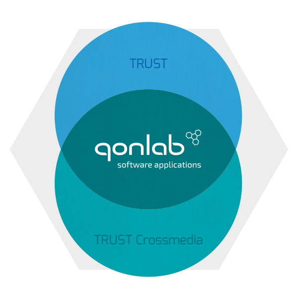 Grafik über uns - Qonlab und Trust